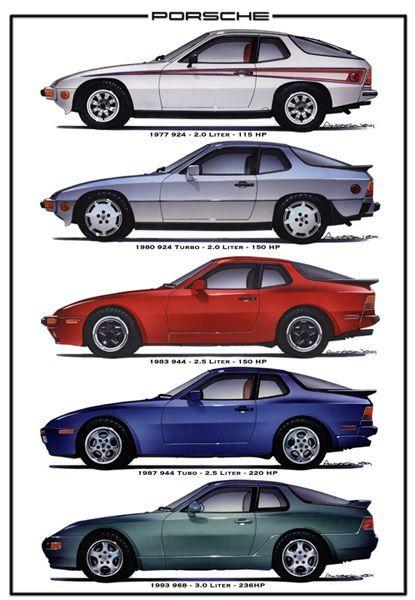 Porsche 924, 924 Turbo, 944, 944 Turbo, 968