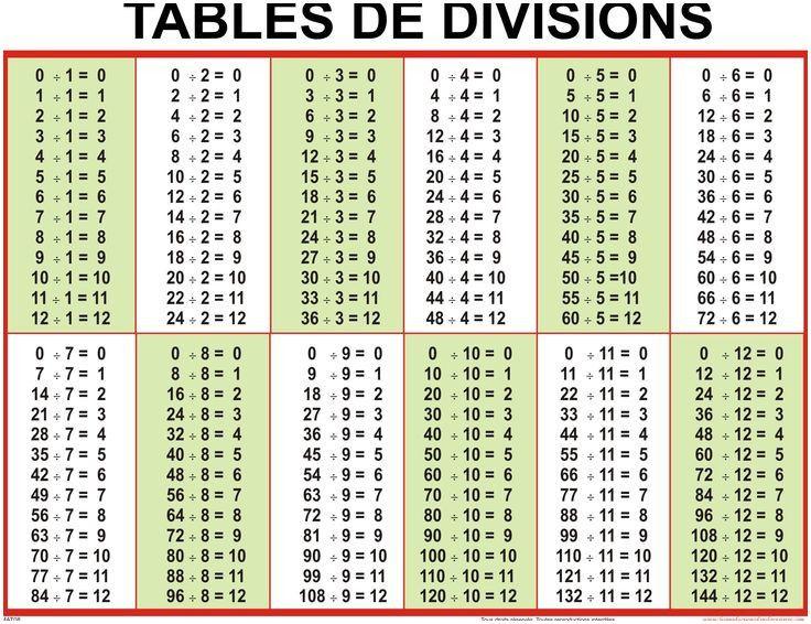 13 Pratique Jeux Table De Multiplication Image Tableau De