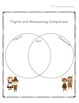 This is a sample from the Early America Common Core Non-Fiction Unit  (reading & writing) by GreatMinds123.  Visit our store for more Pilgrim and Wampanoag activities!  For a great Non-Fiction unit go to Early America Common Core Non-Fiction Unit Clipart: MyClipArt StoreDancing Crayon DesignSearch Terms:| free | freebie | thanksgiving | printable | worksheet | pilgrims | native americans | November | 1st grade | 2nd grade | 3rd grade | worksheet | venn diagram | comparing | non fiction…