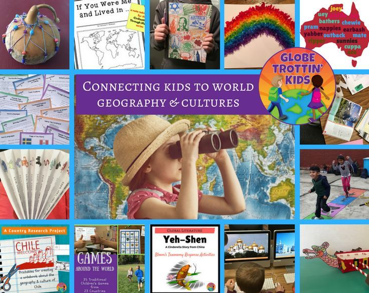 Introducing Globe Trottin' Kids: a web site packed with global learning activities and resources to help kids learn about the world! #globaled #elementaryed #teacherspayteachers