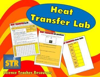 Heat Transfer Questions - All Grades