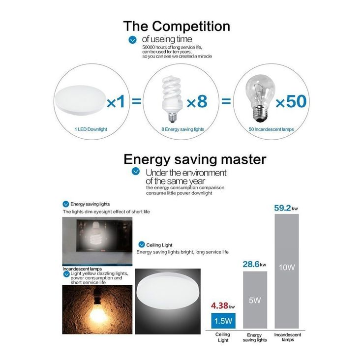 Smart Green Lighting LED Flush Mount Ceiling Light For Living Room Bathroom Bedroom And Dining 4000k Color Temperature Natrual White