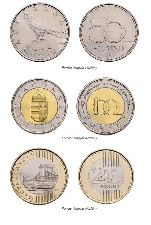 Present (2014) coins of Hungary, 50, 100 and 200 Forint Coins