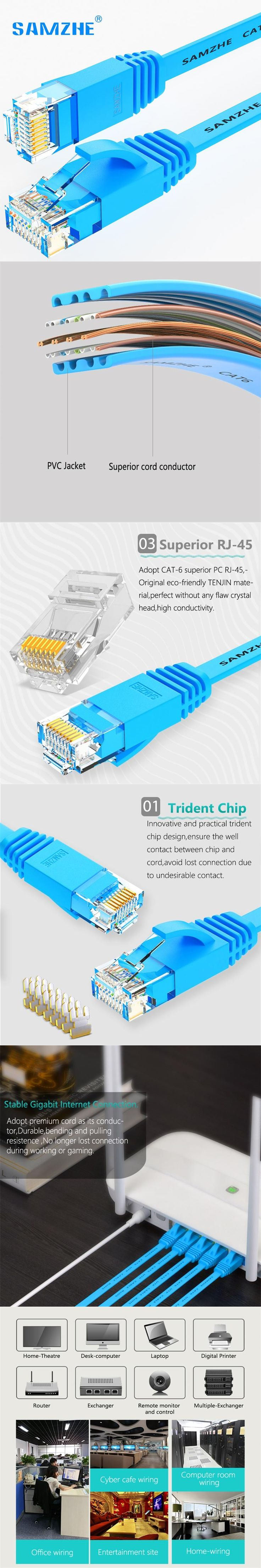 SAMZHE Ethernet Cable RJ45 lan cable cat6 Flat 1000Mbps CAT 6 Network cable cavo Ethernet for Computer Router Laptop ps4 PC