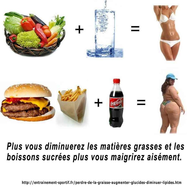 Plus vous diminuerez les matières grasses plus vous maigrirez aisément. http://entrainement-sportif.fr/perdre-de-la-graisse-augmenter-glucides-diminuer-lipides.htm