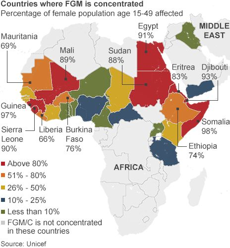 .bbc.com  24 July 2014 Map of countries where female genital mutilation FGM is concentrated. Doubts grow over Isis 'FGM edict' in Iraq. A top UN official quoted from a statement saying that Isis wanted all females aged between 11 and 46 in the northern city to undergo the procedure.