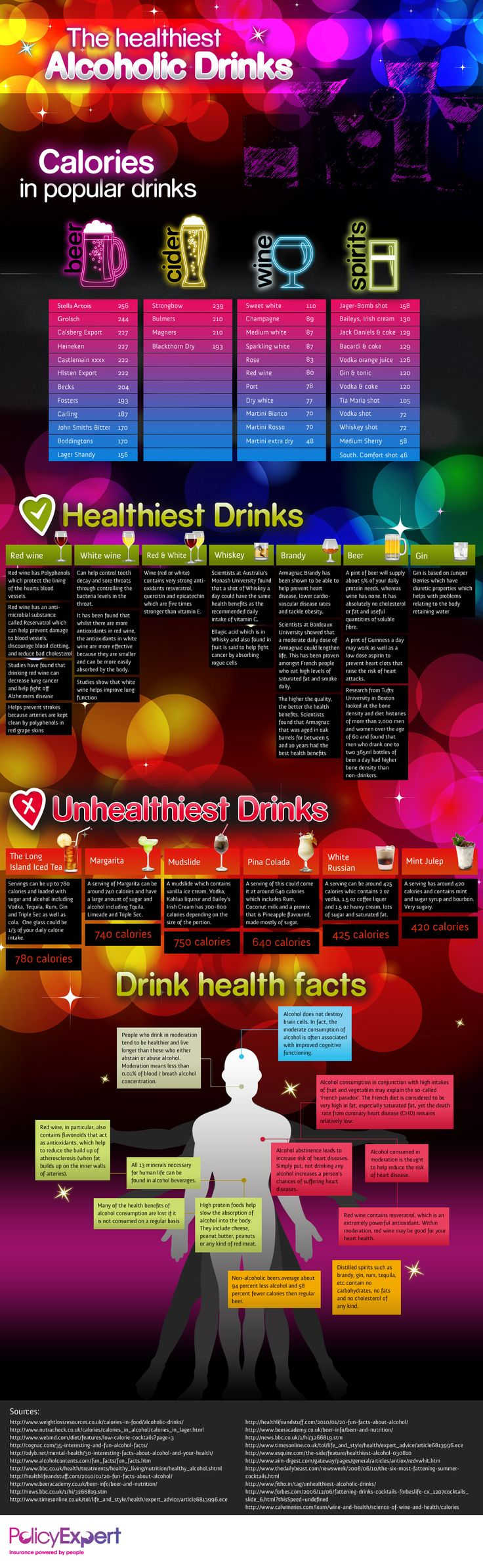 How #healthy is your #drink of choice  - Discover more in this #infographic - www.finedininglov...