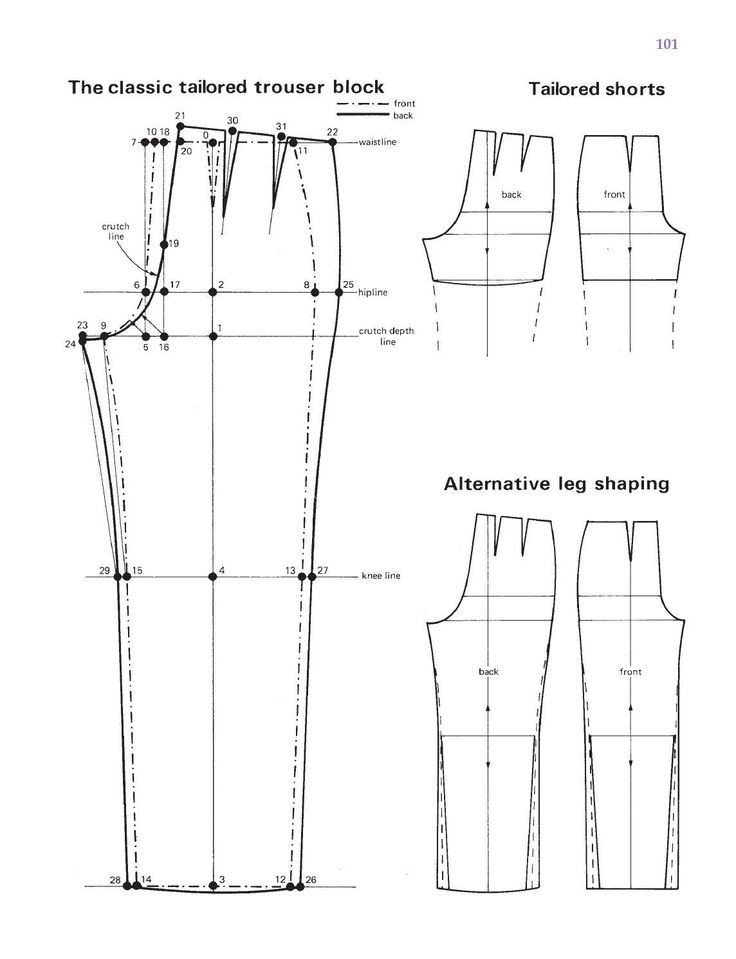 #ClippedOnIssuu from Metric pattern cutting for womens wear. Classic tailored trouser block