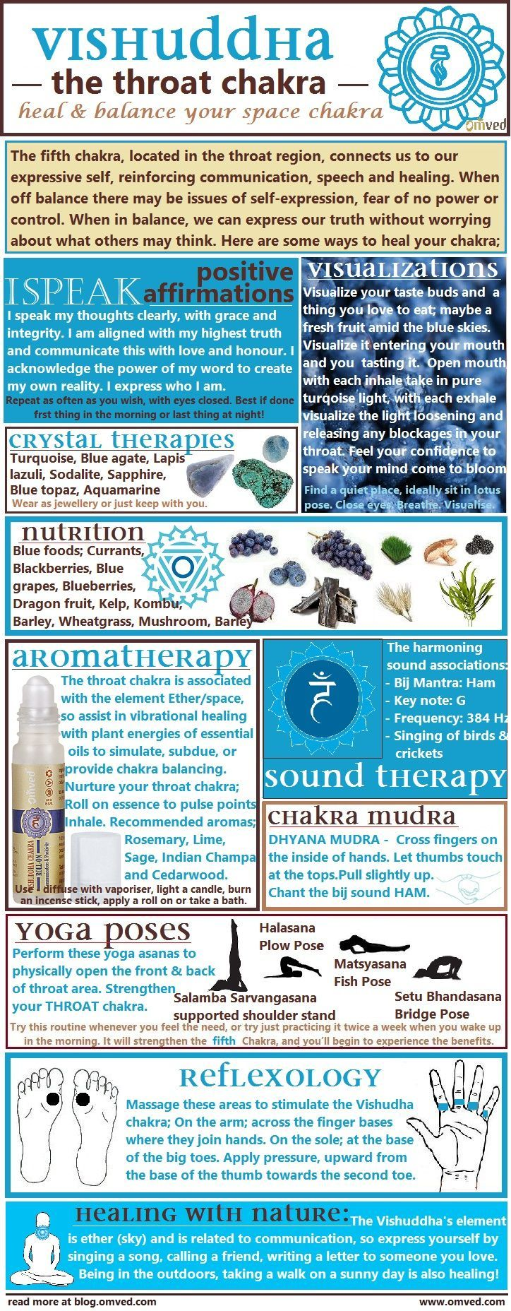 Throat Chakra Healing – Vishuddha : Located in the throat area, the 5th chakra connects us to our expressive self, reinforcing communication, speech, and healing. When in balance, we can express our truth without fear and worry about what others think. When out of balance, issues of self-expression and the fear of no power or […]