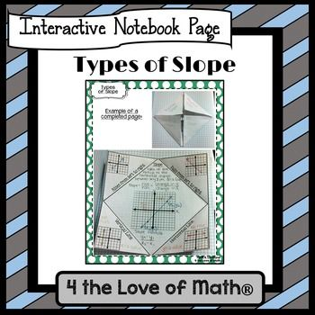 Types of Slope:This page creates a foldable page that defines slope and helps students recognize types of slope. Instructions on creating the interactive page is included along with pictures. Interactive Notebooks are a great way to share information with students and replace repetitive note taking.