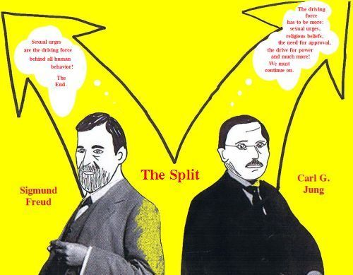 Sigumand Freud And Nietzsche: Personalities And The Mind