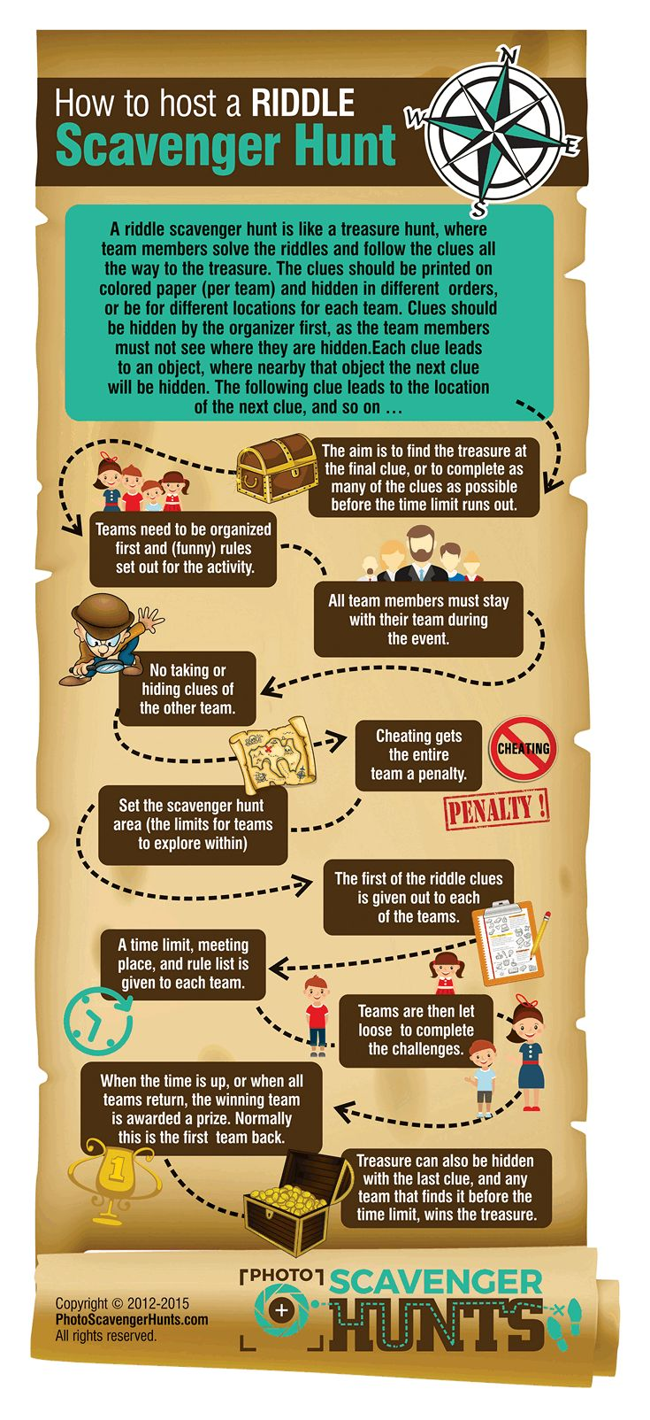 Ridlle Scavenger Hunt Rules Infographic                                                                                                                                                                                 More
