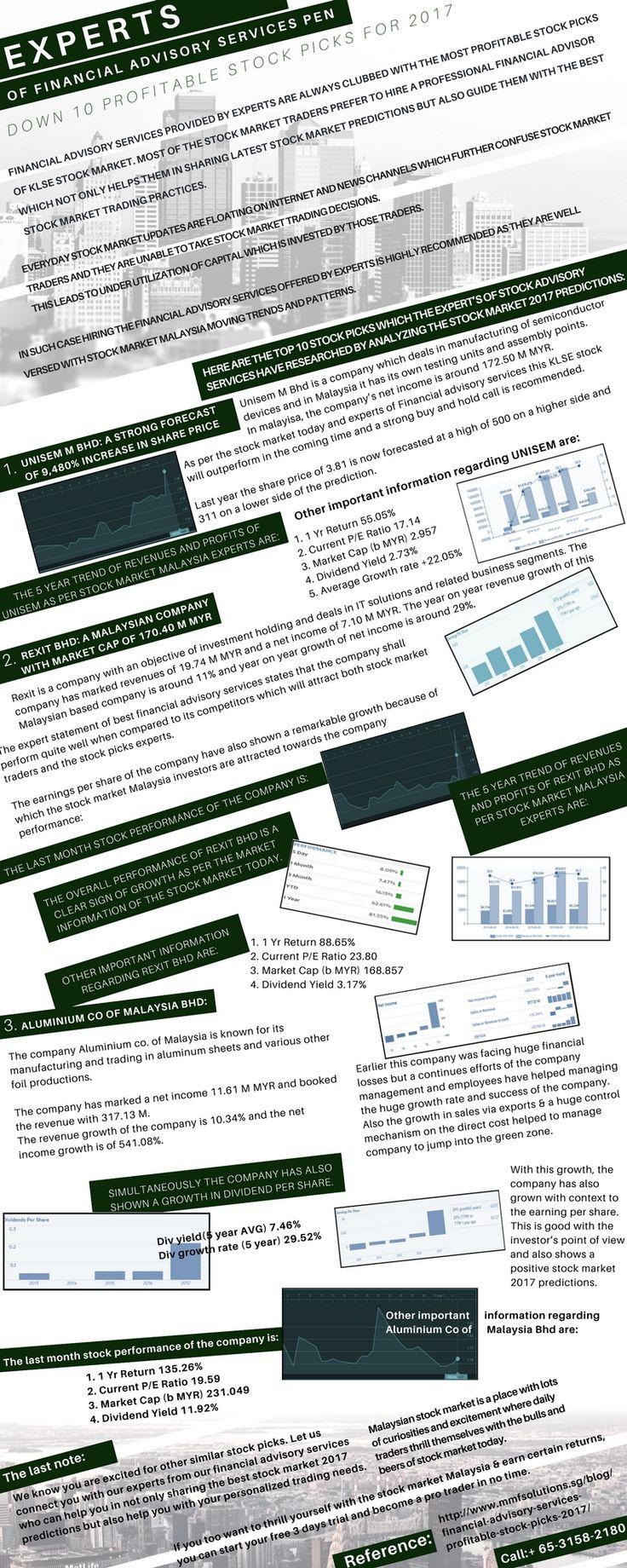 10 Profitable Stock Picks For 2017 - www.mmfsolutions.sg