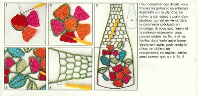 Delicadezas en crochet Gabriela: Pantallas