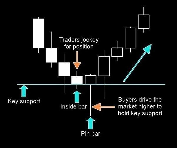Great Guide On How To Make Money Through The Stock Market