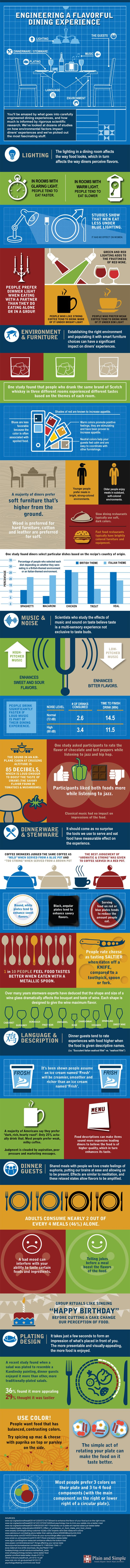 Engineering a Flavorful Dining Experience Infographic. Topic: restaurant, food service, interior design.