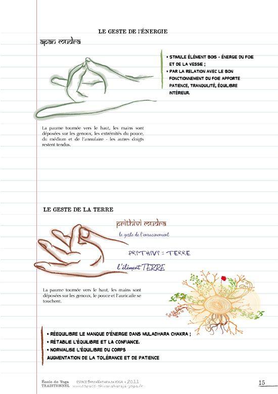 Pratique de mudra - École de yoga traditionnel