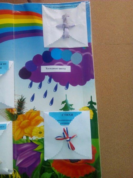 Лэпбук «Разноцветный мир». Воспитателям детских садов, школьным учителям и педагогам - Маам.ру