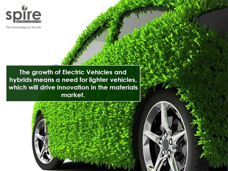 The growth of Electric Vehicles and hybrids means a need for lighter vehicles, which will drive innovation in the materials market.  #Spire #Automotive #Innovations #Vehicles #Manufacture #Trivia