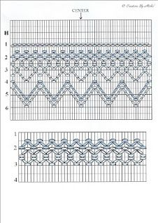 Free Smocking Plate: The Bishop Design - basic cables, waves, and trellises