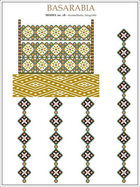 Semne Cusute: iie din BASARABIA, model - (18)