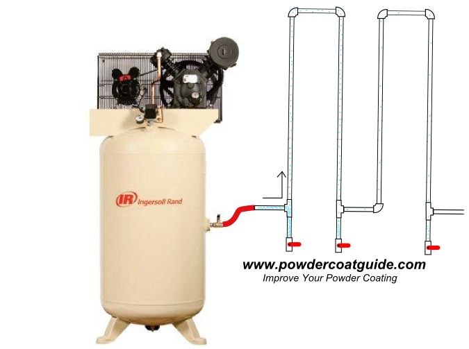 This diagram shows how to route your air compressor pipes in order to remove water from your air.  Visit: http://www.powdercoatguide.com/2012/11/getting-into-powder-coating-equipment.html#.V9-UXK21iW9