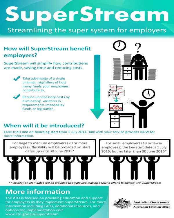 Super Stream is coming! Is your school/organisation prepared? If you have questions you can call us on 1300 658 776 or check out our FAQs page  - www.catholicsuper.com.au/SuperStream_data_and_payment_standards__FAQs