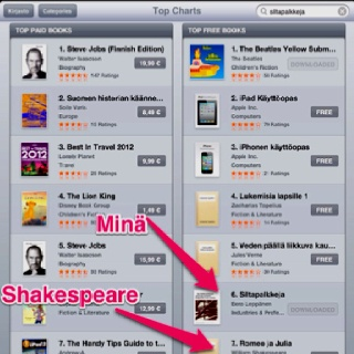 Write a book and give it away in iBookstore!