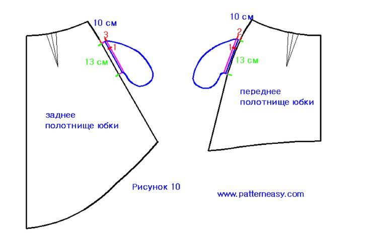 yo elijo coser: Copiar un vestido de Chistian Dior