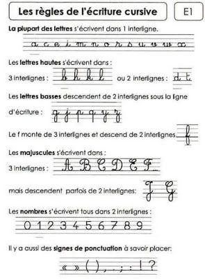 les règles de l'écriture cursive