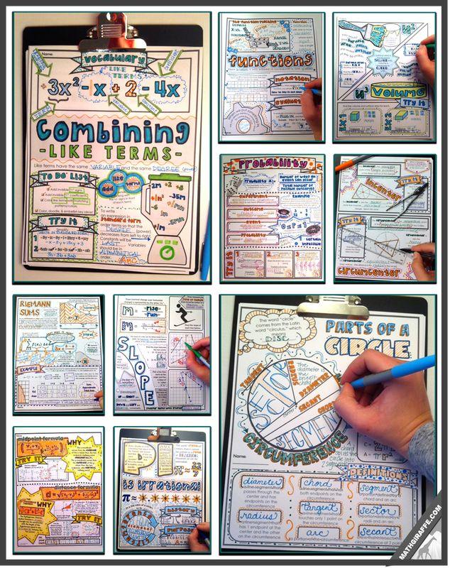62 best Math doodle notes images on Pinterest | Math classroom, Math ...
