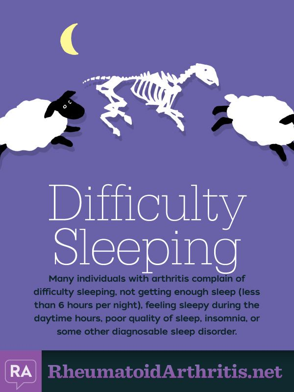 10 Common Symptoms of RA: Difficulty Sleeping | RheumatoidArthritis.net