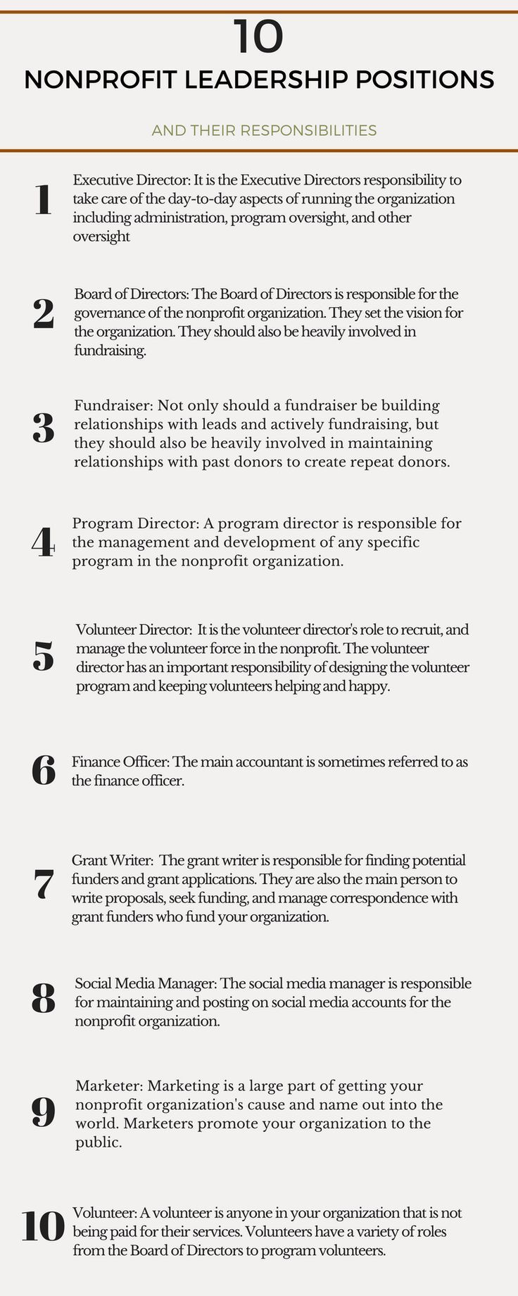 Nonprofit Leadership Positions Infographic Nonprofit Marketing Nonprofit Management Nonprofit Communications