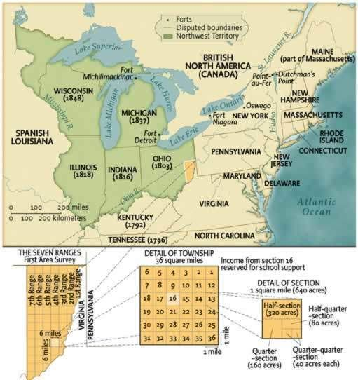 The Northwest Ordinance stated that the admission of new states to the Union would guarantee equal rights to the original thirteen states.