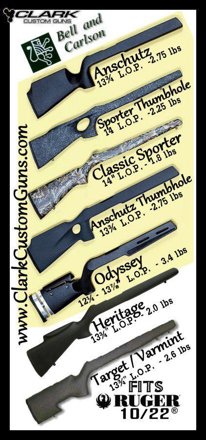 Bell and Carlson Ruger 10/22  Stocks from Clark Custom Guns