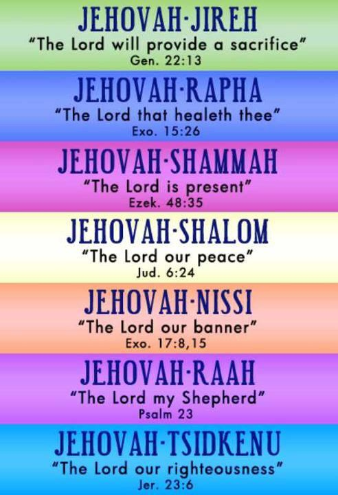 Httpwww Overlordsofchaos Comhtmlorigin Of The Word Jew Html: THE NAMES OF GOD...{ps There Are Many More} Love