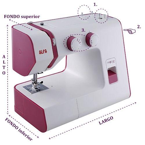 CoCo division, medidas máquina coser