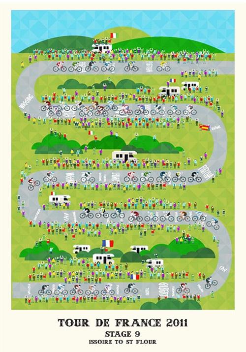 Tour de France Series