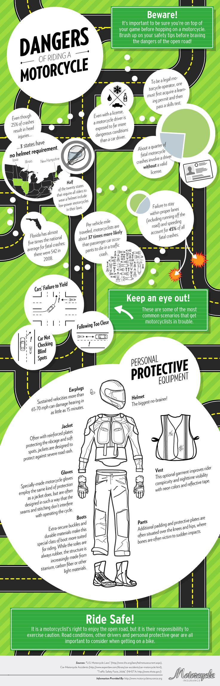 Dangers of Riding a Motorcycle Infographic. Before you get on a bike you must know your responsibilities to other drivers on the open road.