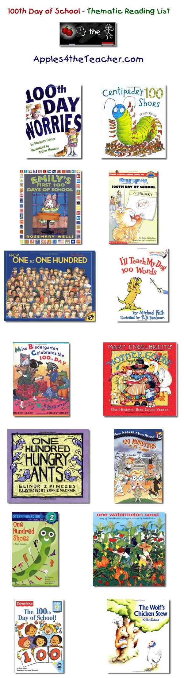 Suggested thematic reading list for the 100th Day of School - One Hundredth Day of School books for kids. http://www.apples4theteacher.com/holidays/100th-day-of-school/kids-books/