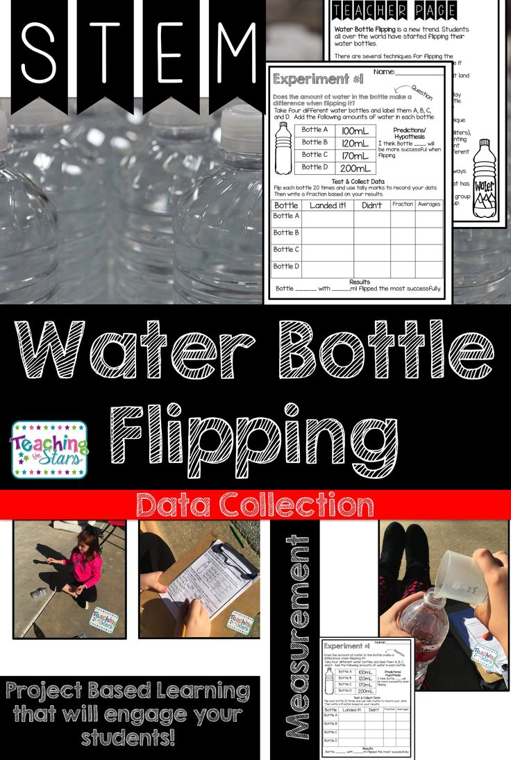 Water Bottle Flipping STEM Activity is a packet of five experiements your students will love! Water Bottle Flipping is the latest trend! Even though it might drive you crazy, it will engage your students in learning about collecting data, fractions, measurement, and opinion writing. Students will flip for this activity!