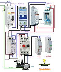 Esquemas eléctricos: Cuadro electrico para piscina