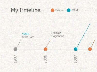45 Stunning Timeline Designs   Bashooka   Web & Graphic Design