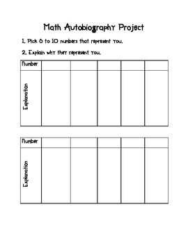 Math Autobiography Project. Only $1! Just download, copy, and let the kids show their skills!