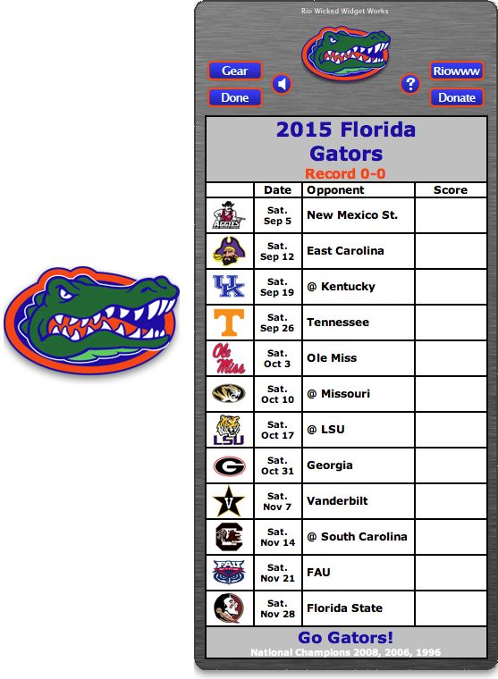 University of florida football statistics