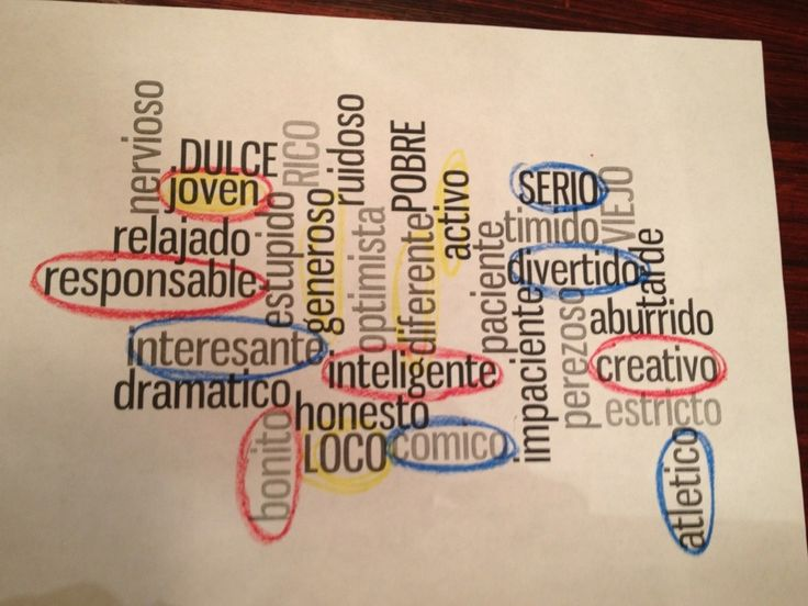 Make a wordle! Students circle or underline  in one color 5 adjectives that describe themselves, another color that describes a mother or father, etc. Also can use with verbs (underline 5 actions you will do in the future, 5 your partner will do, 5 a classmate will do). They will have to pay attention to verb endings!