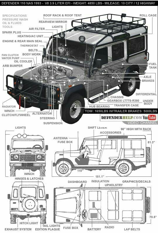 pin by dominique mcduffie on l&j autos | land rover defender 130, land  rover defender, land rover defender 110