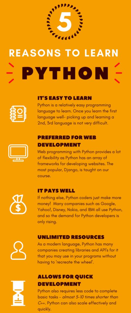 Top Five Reasons To Learn Python - Byte Academy