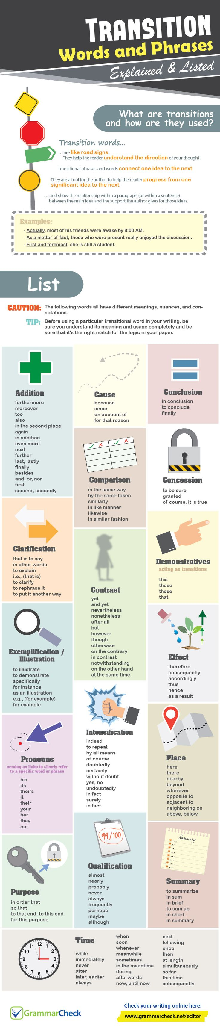 best ideas about grammar check grammar english transition words and phrases explained listed infographic