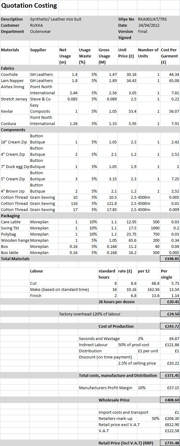 Example costing sheet